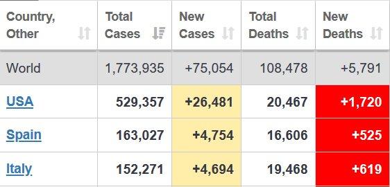 Deaths 411
